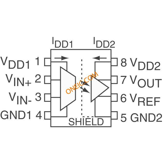 集成电路 线性 放大器 仪器仪表,运算放大器,缓冲放大器 hcpl-7520